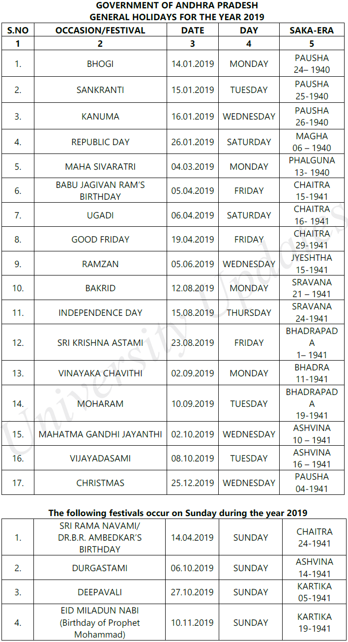 General Holidays and Optional Holidays for the year 2019 For