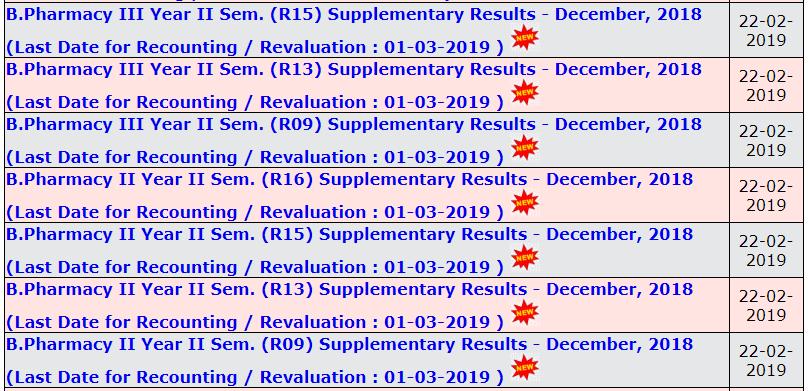 jntuh bpharmacy 2-2 3-2 results nov 2018.PNG