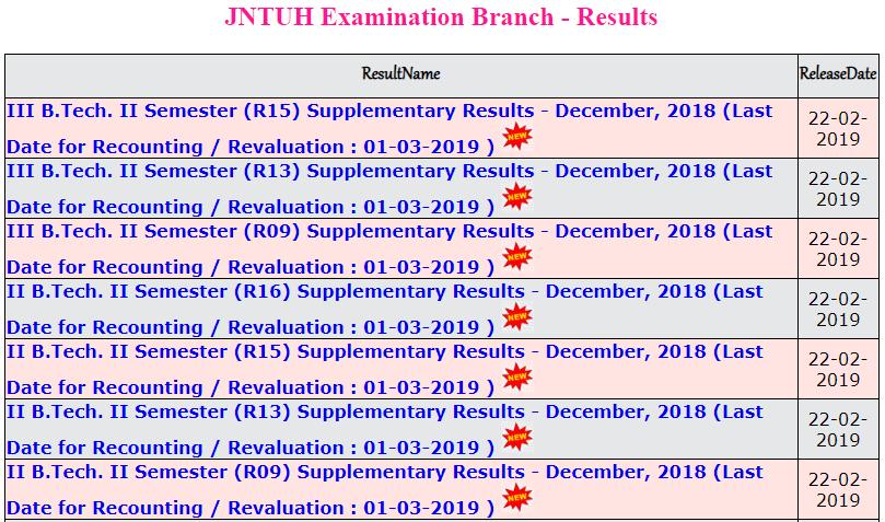jntuh btech 2-2 3-2 results nov 2018.PNG