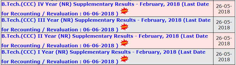 jntuh btech ccc results feb 2018.PNG