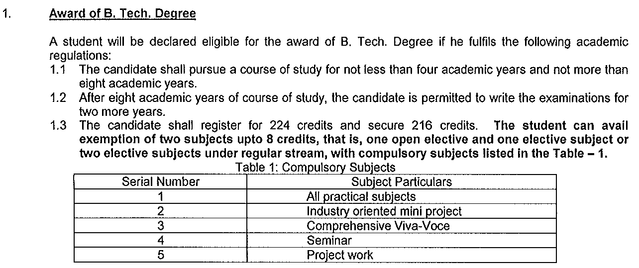 jntuh btech R13 exemption rule.png