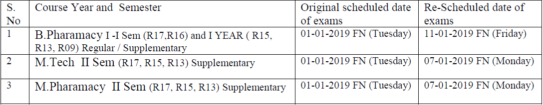 jntuh exams on 01012019.png