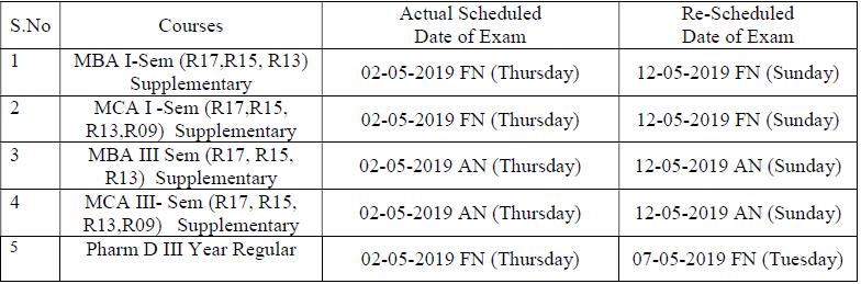 jntuh may 2019.png
