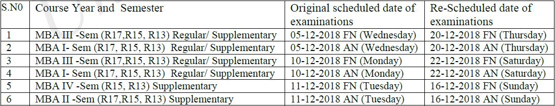 jntuh mba exams postpoend dec 2018.png