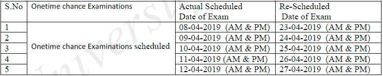 jntuh one time chance exams postponed 2019.PNG