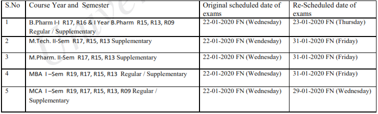 jntuh revised dates 22012020.PNG