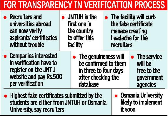 JNTUH Verification of Certificates Genuine of Certificate.jpg