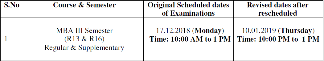 jntuk mba revised dates 2018.png
