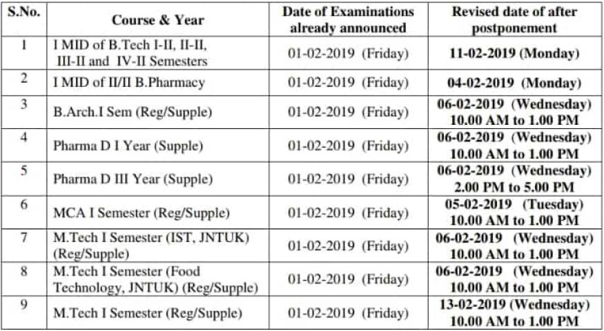 jntuk revised dates feb 2019.png