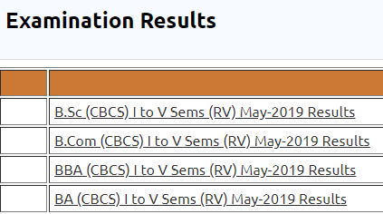 osmania university revaluation results 2019.PNG