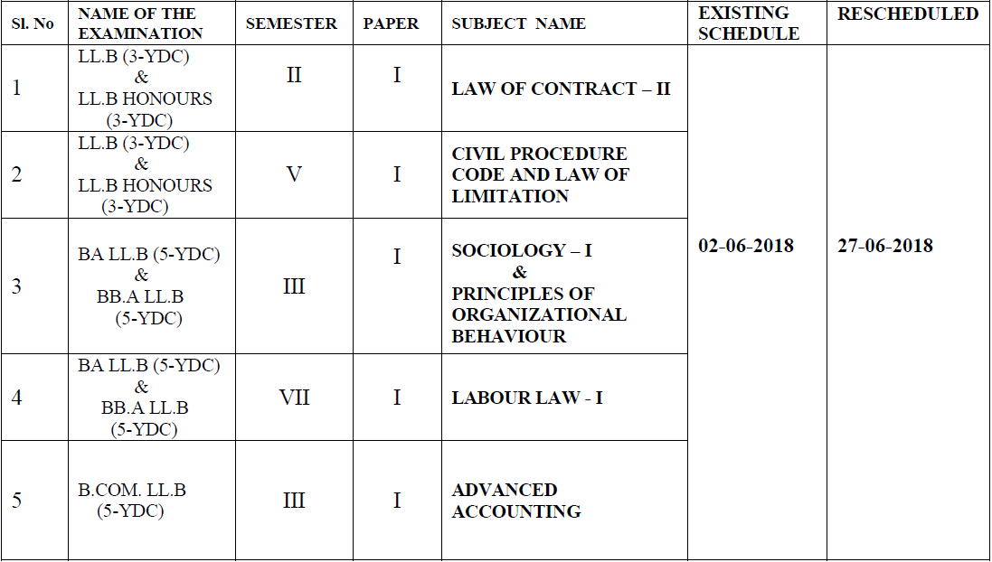 ou law exams 02062018.png