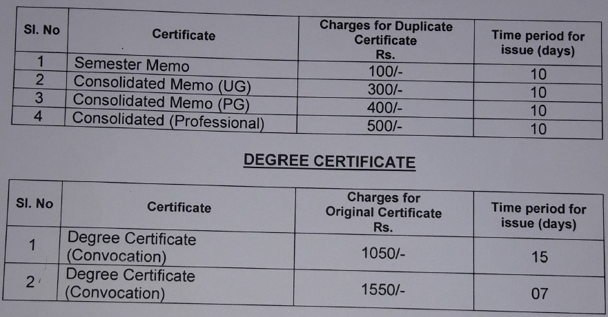 pu revised rates for memos 2018.png