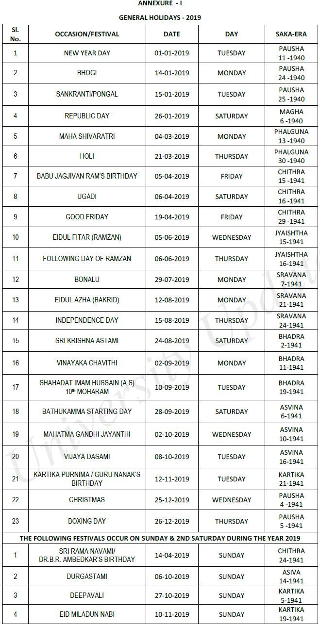 Telangana General Holidays List 2019.png