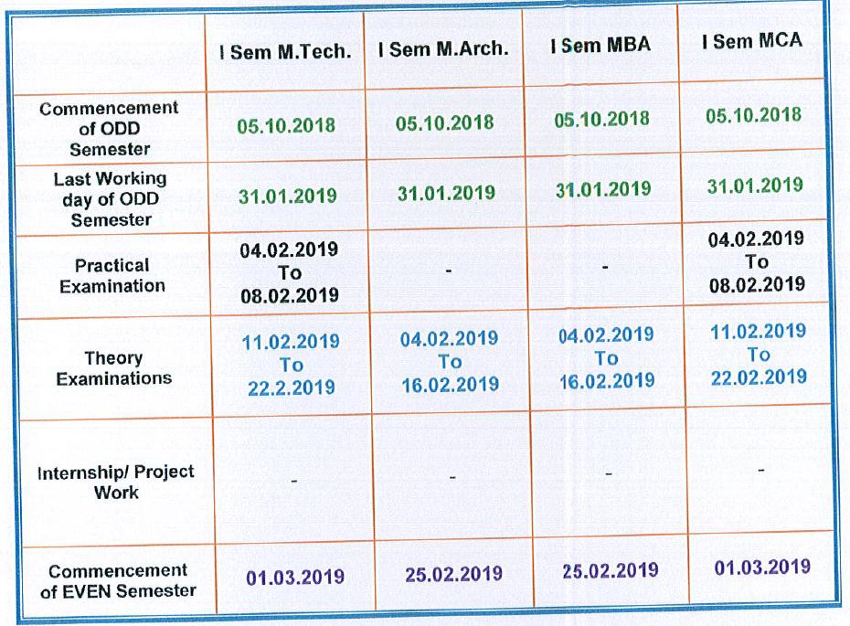 vtu 1st Sem PG Courses AC 2018-19.png
