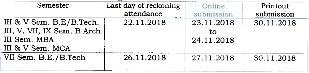 vtu attendance 2018.png