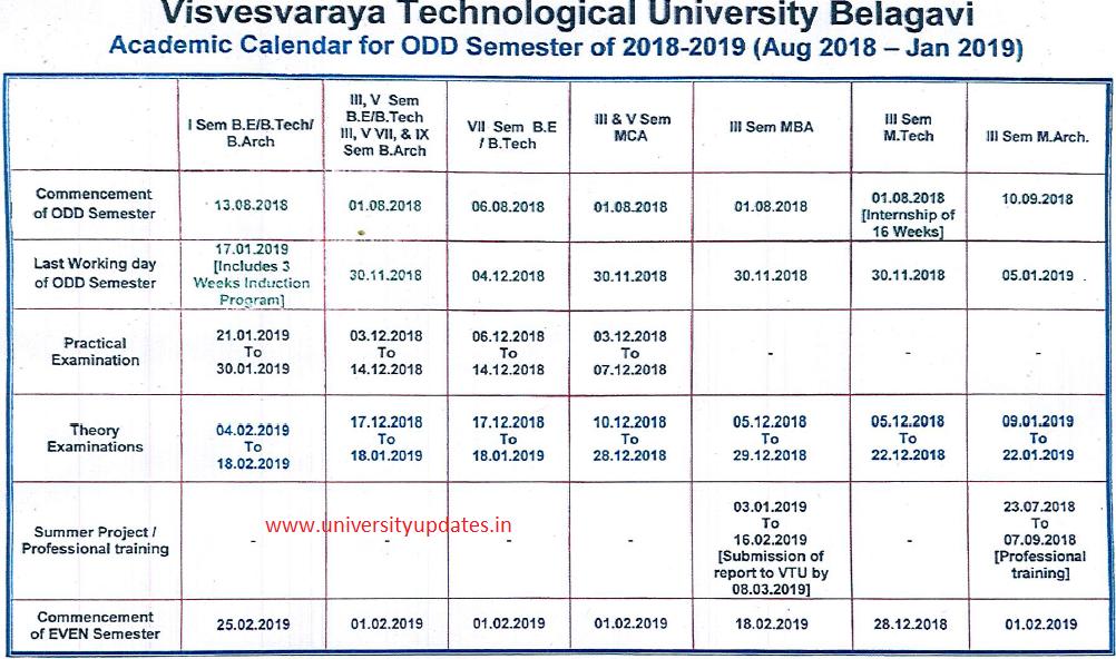 vtu odd semesters academic calendar 2018-19.png