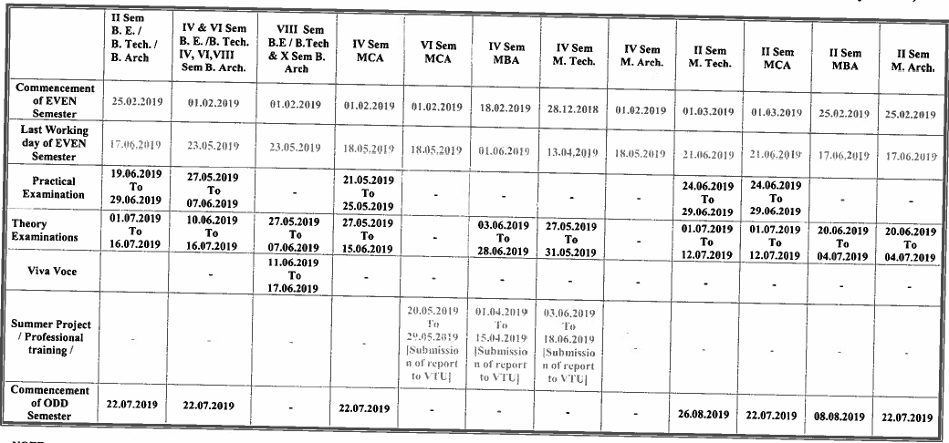 vtu revised even semesters for academic year 2018-19.png